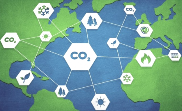 How blockchain can help the environment